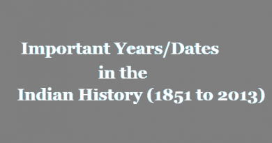 Important Years/Dates in Indian History 1851 to 2013