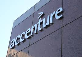 Accenture Placement Papers, Free Online Mock, Aptitude