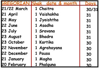 THE INDIAN NATIONAL CALENDAR