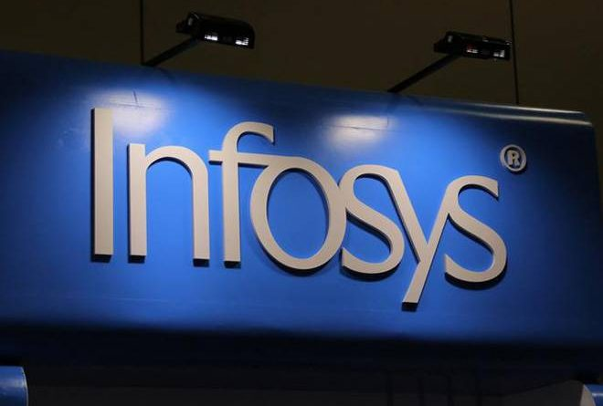Infosys Placement Papers | Infosys Interview Questions