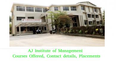 AJ Institute of Management