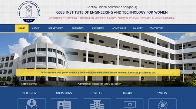 GSSS Institute of Technology