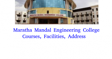 Maratha Mandal Engineering College